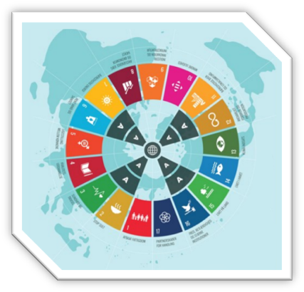 SDGs at Stake | An educational board game