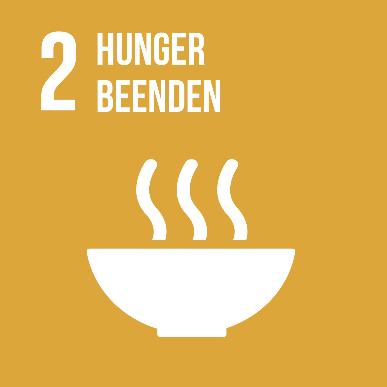 Ziel 2 Hunger beenden